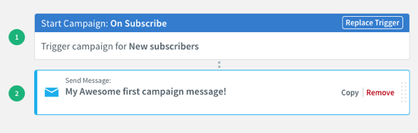 Send Message action updated with selected message subject line on campaign canvas