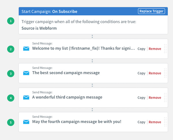 Campaign canvas consisting of Send Message actions