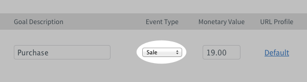 Sale selected from drop down menu under Event Type section