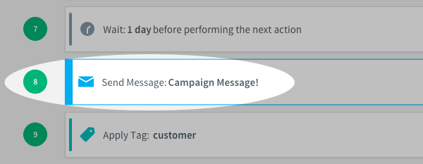 Successfully added message notification